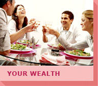 Your Wealth,
